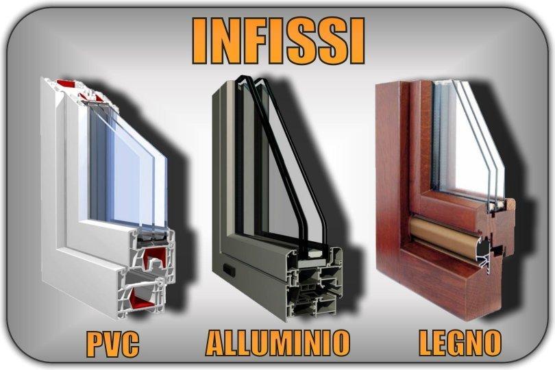 Infissi e serramenti in pvc alluminio legno prezzi - Prezzo finestra alluminio ...